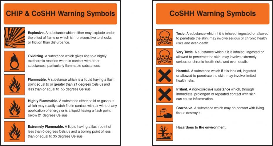 Coshh Warning Symbol Pocket Guide Pack Of 10 Ssp Print