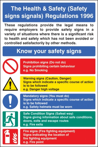 Health Amp Safety Safety Signs Amp Signals Regs Poster Ssp