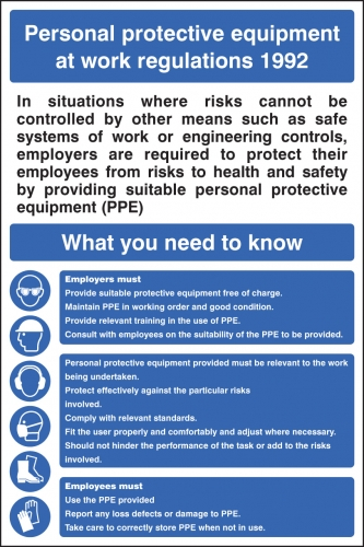 Personal Protective Equipment Regs Poster Ssp Print Factory