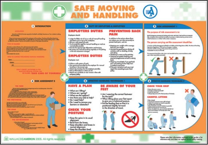 manual handling operations regulations uk