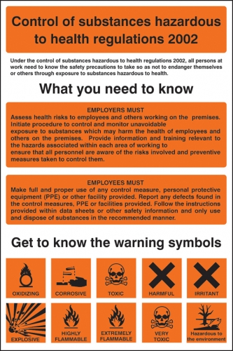 Coshh Regulations 2002 Poster Ssp Print Factory