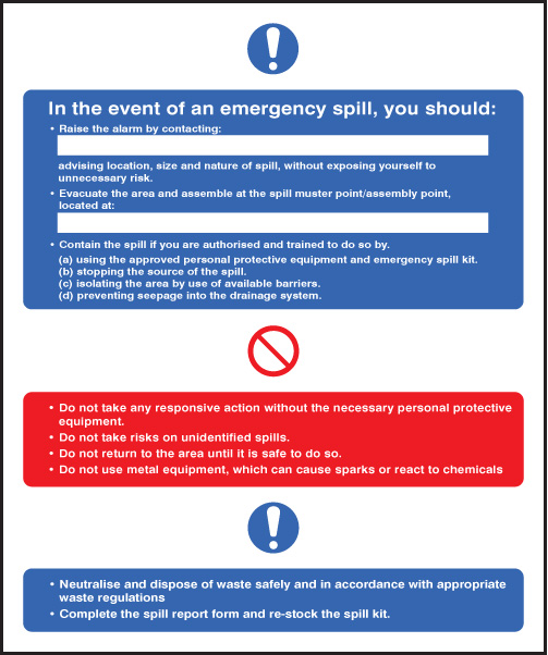 In The Event Of An Emergency Spill Sign Ssp Print Factory
