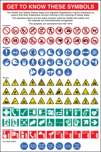 Iso 7010 Get To Know These Symbols Poster Ssp Print Factory
