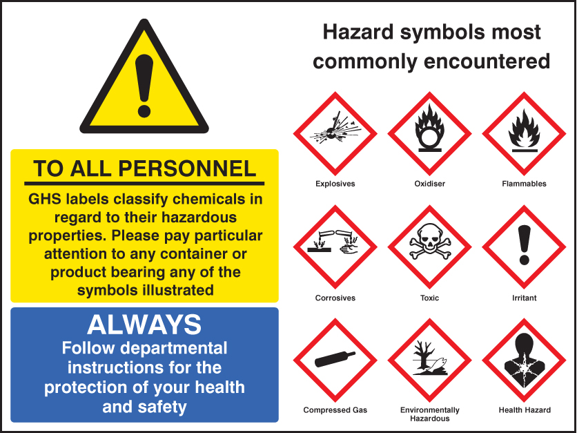 Common Ghs Hazard Symbols Sign Ssp Print Factory