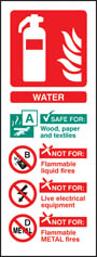 Water Fire Extinguisher Sign Portrait