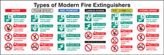 Types Of Modern Fire Extinguisher Sign
