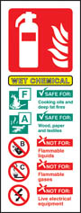 Wet chemical Fire Extinguisher Sign Portrait