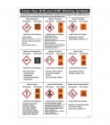GHS/CHIP Warning Symbol Poster
