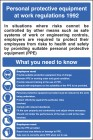 Personal Protective Equipment Regs Poster