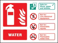 Water Fire Extinguisher Sign Landscape