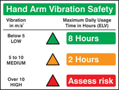 Hand arm vibration safety sign