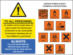 COSHH symbols sign