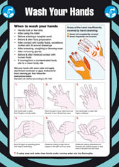 Wash Your Hands Poster & Signs