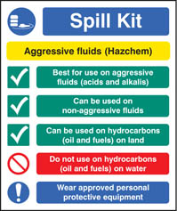Spill kit aggressive fluids hazchem Sign (6040)