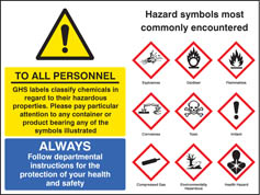 Common GHS Hazard symbols Sign